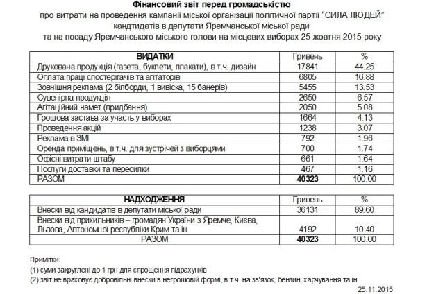 report_2015